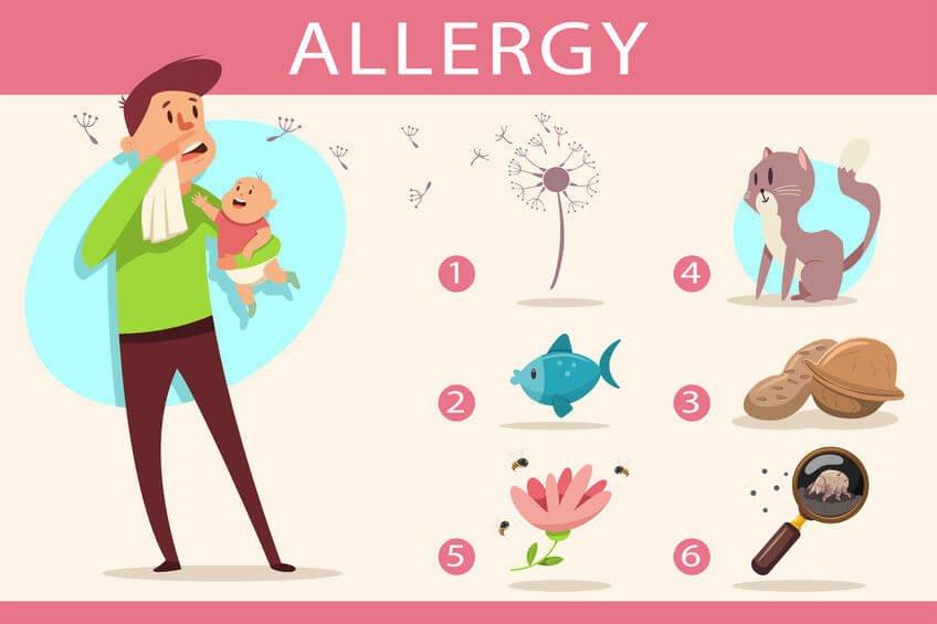 寶寶過敏原:空氣過敏原、食物過敏原