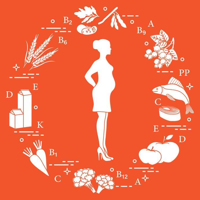 妊娠期可多食用益生菌及蘋果、深海魚